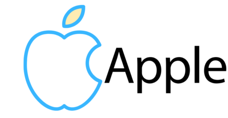Acquisitions by Apple